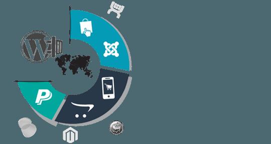 Addins/ Plugins Development
